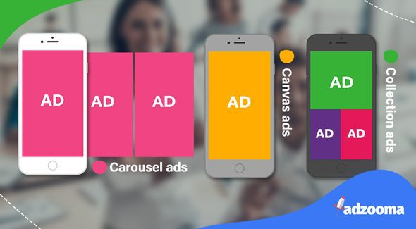 This shows the different kind of ads